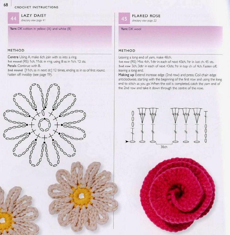 Mes favoris Tricot-Crochet: Tutos : Fleurs au crochet rose flower crochet pattern