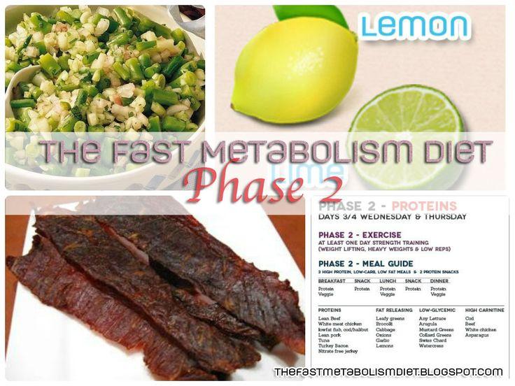 Las recetas de la dieta del metabolismo acelerado - Haylie