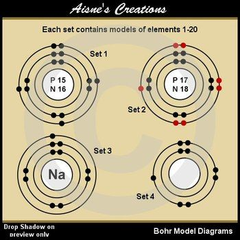 Bohr Model diagrams for the first 20 elements