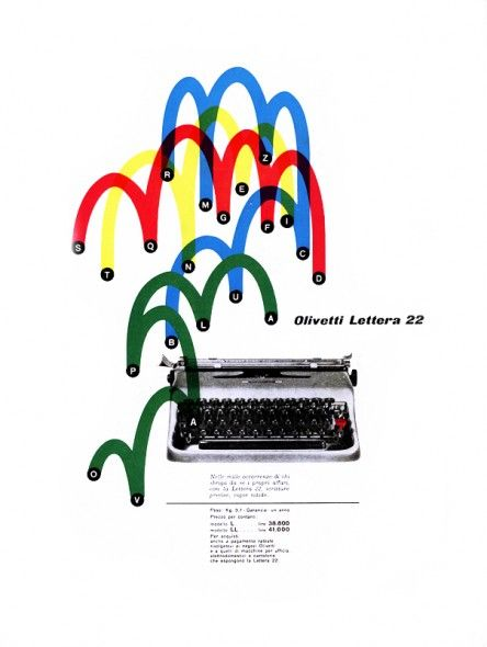 Looks like happy ideas are floating like balloons out of this typewriter