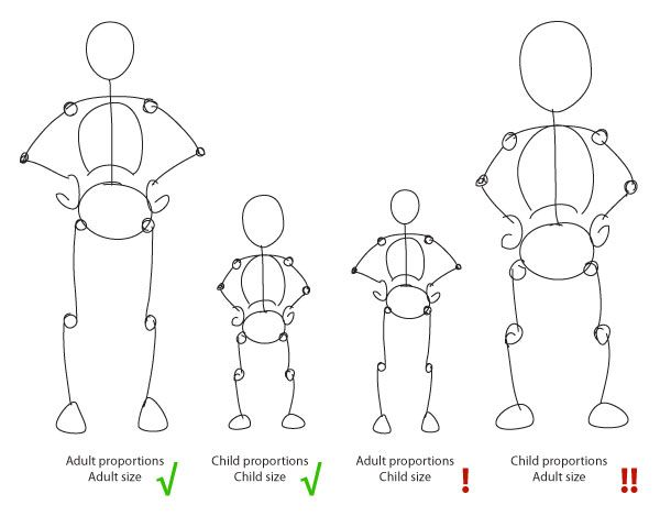 Adult vs Child proportions Male vs Female proportions ...