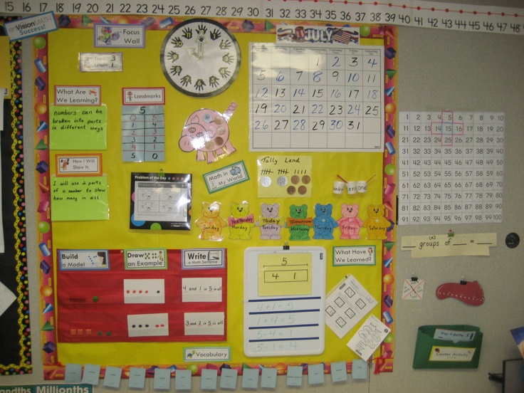 9 best math wall images on Pinterest | Kindergarten classroom ...