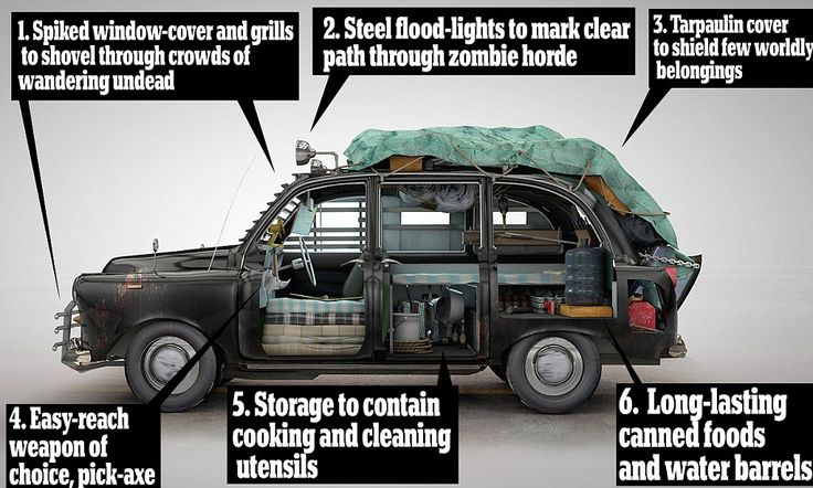 Incredible designs show vehicles modified to fend off the undead. You should definitely check this out. Yhere are 5 or 6 cars that have been transformed into ZOMBIE VEHICLES!!