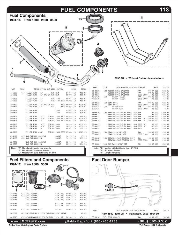 Mopar Parts Restoration Parts 1994 Up Dodge Truck Oem Fuel ... on