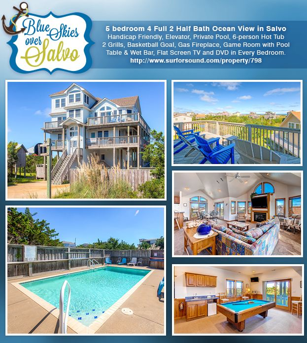 Dog Friendly Beach Houses In North Carolina