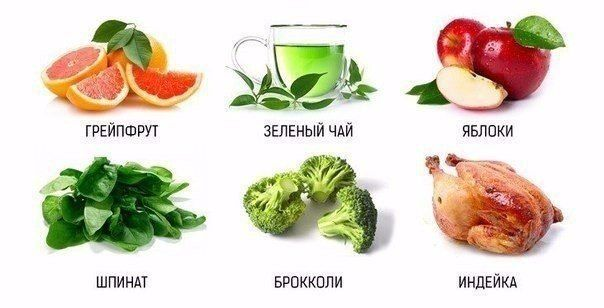 """Натуральные жиросжигатели    1. Грейпфрут - при регулярном использовании (150г в день) способен в среднем снизить вес человека на 2кг за 2 недели;  2. Зеленый чай – азиатские диетологи советуют выпивать в день 4 чашки зеленого чая, это даст наибольший эффект для сжигания жиров  3. Острая пища – в основном приправы: черный молотый перец, перец пеперони, горчица, хрен. Например перец чили, в котором содержится вещество капсацин """"растапливает"""" лишние калории в течении 20 минут после окончания…"""