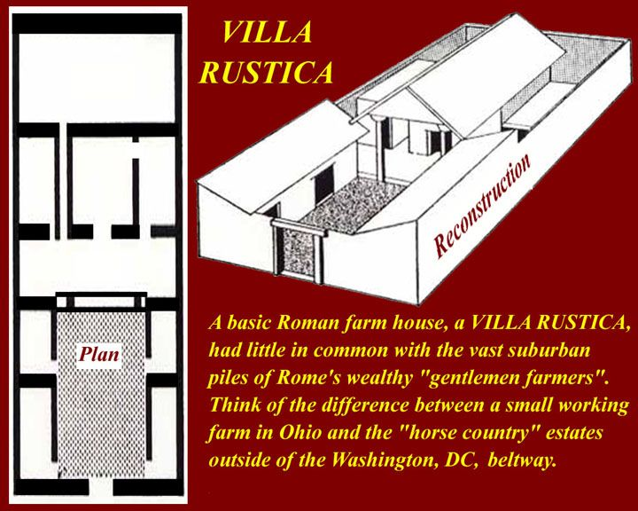 Villa Rustica Roman Farmhouse Maps, Charts, Graphs
