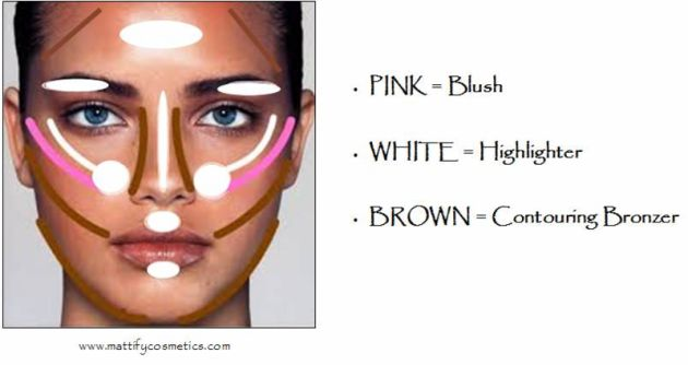 How to Contour Your Face using Mattify Cosmetics ...