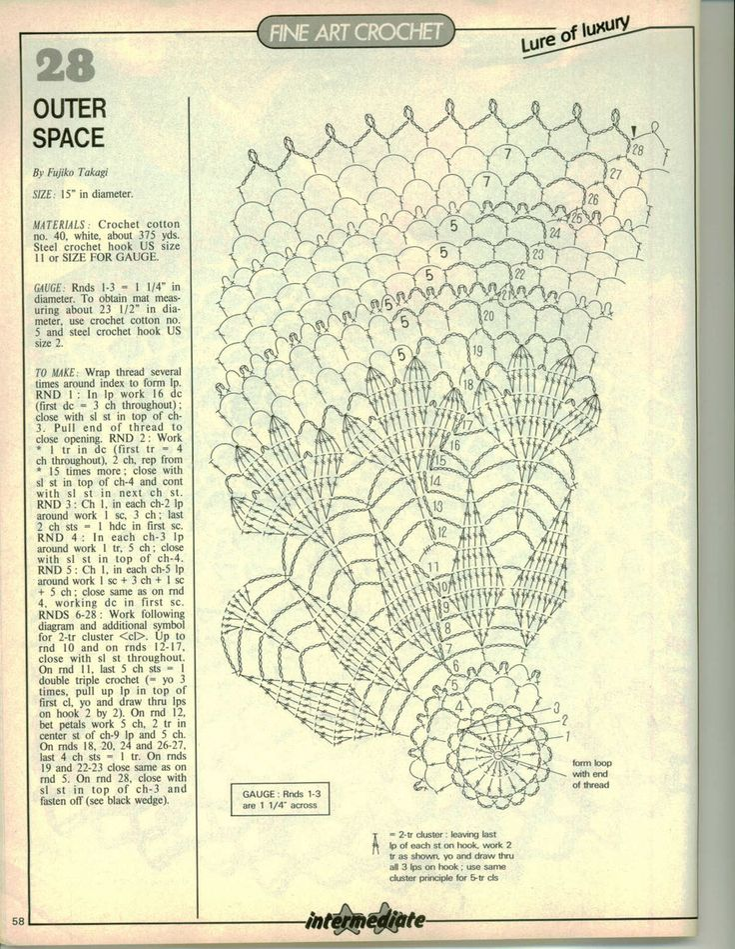 magic-crochet-66-june-1990-pg-58.JPG