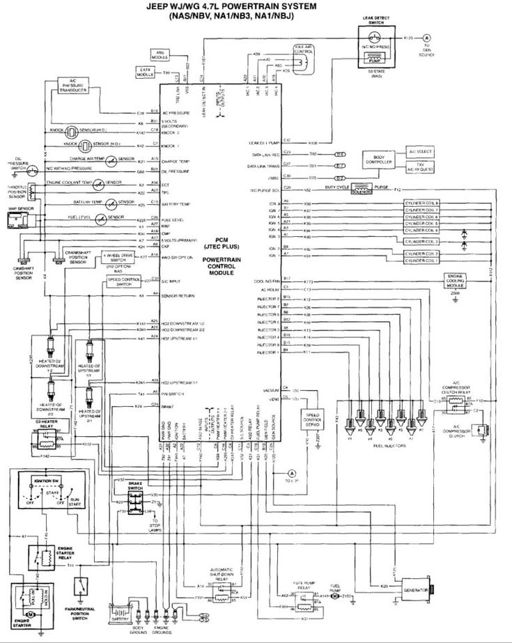 wiring diagram 1996 jeep grand cherokee car stereo radio