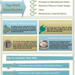 In day to day life in corporate or residual we come to know many incidence of computer hard disk failure and crash, here this infographics contain all