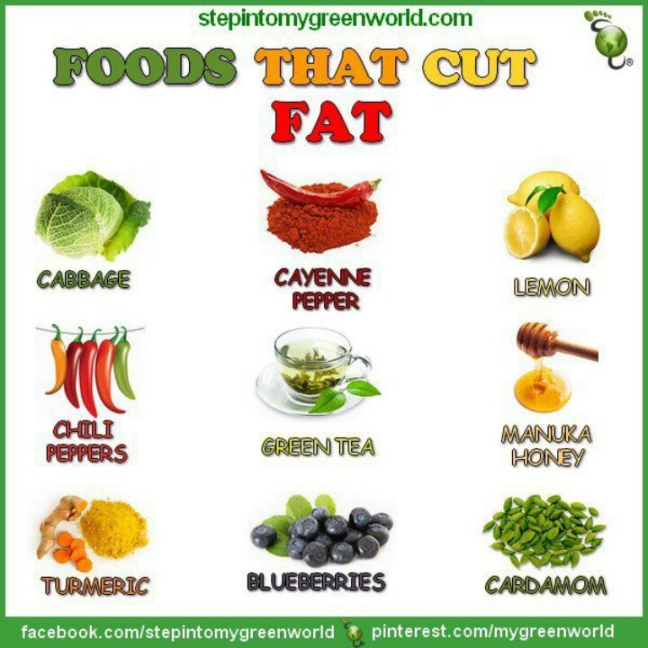 Five Foods Never Eat Stomach Fat