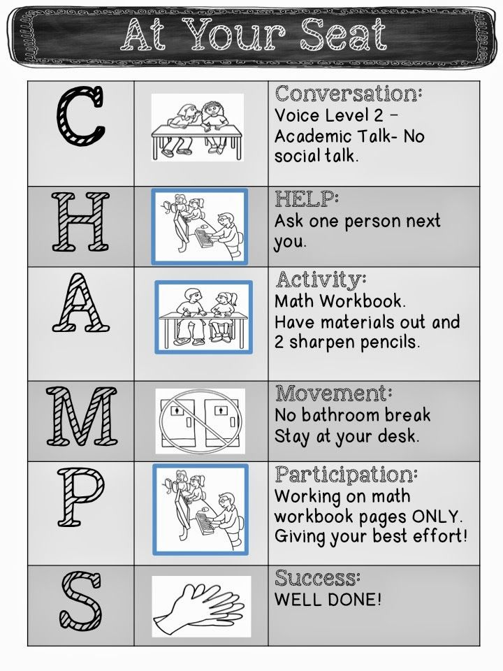 I would like to have this on my board but have it laminated and the last column empty so I could use a dry erase marker to change it with each activity.
