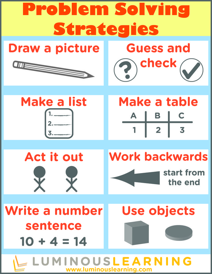 Visit Luminous Learning to download a FREE math problem solving strategies handout. Luminous Learning is dedicated to empowering students with learning disabilities, helping them become more confident math learners.