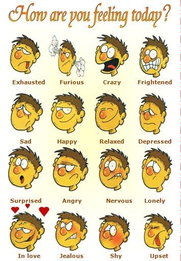 ¿Cómo te sientes hoy? Vocabulary #English - Poster: Feelings #learnenglish http://www.uniquelanguages.com