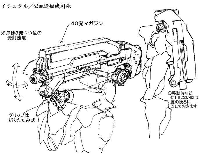 メカ設定解説「イシュタル」65mm連射機関砲