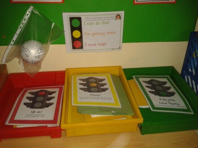 Best ChildrenS Self Assessment Images On   Education