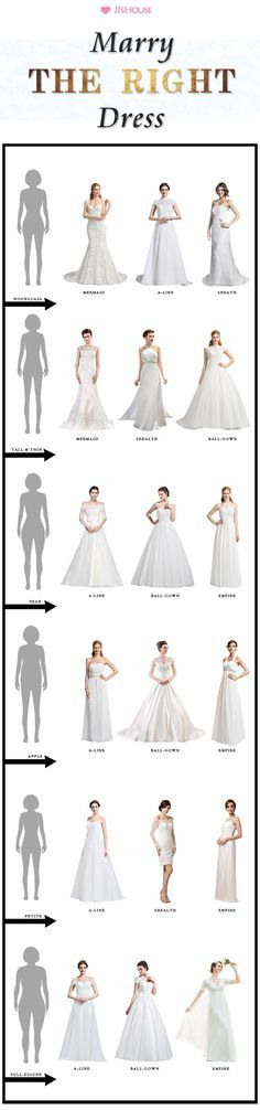 Marry the Right Dress, find the perfect dress for your body type, Petite, Tall…