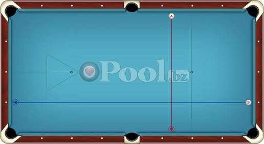 Pool Table Room Size Recommendations