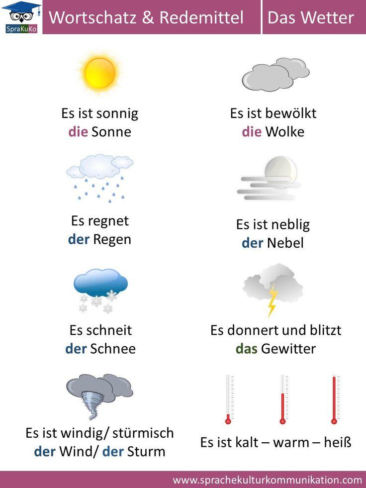 """Deutsch lernen: Wortschatz """"Wetter"""""""