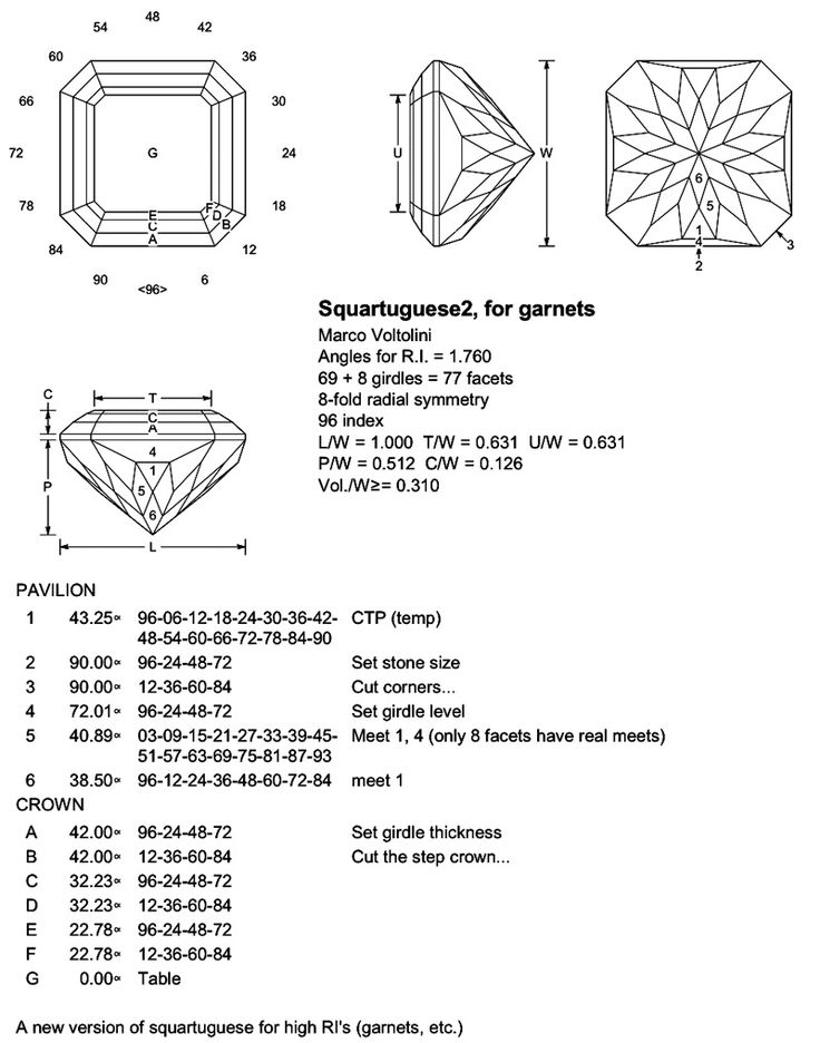 Pin By Mitch Pietruszka On Faceting T Gems And Gemstones