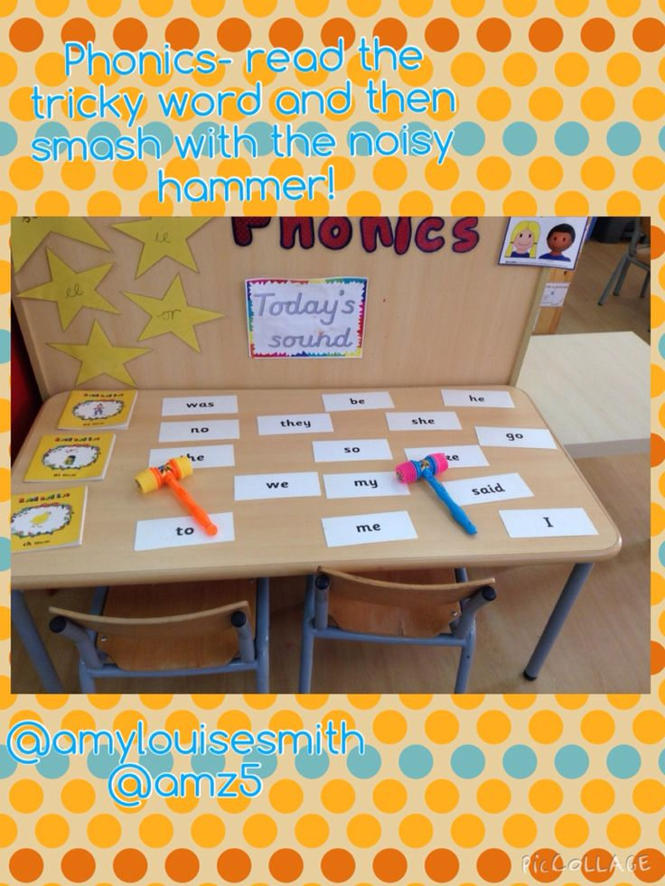 Classroom Ideas Early Years ~ Best early years my classrooms images on pinterest