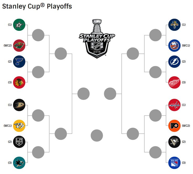Best Stanley Cup Playoff Schedule Ideas On Pinterest - Map us stanley cup penguins sharks