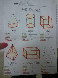 Miss Third Grade: Math. Free worksheet for 3d shapes. Has other 3rd grade math ideas.