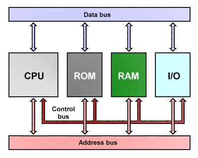 BEST_TUTORIAL_USING_EXAMPLES_FROM_EMBEDDED_SYSTEMS