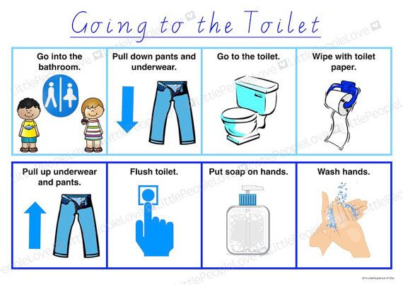 Bathroom signs for classroom - 17 Best Images About Sensory On Pinterest Toilets