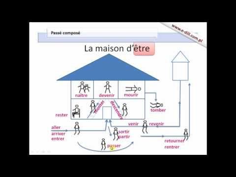 Passé Composé - Gramatyka Języka Francuskiego