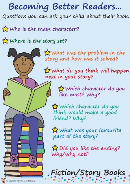 Teacher's Pet - Question Posters W...? - FREE Classroom Display Resource - EYFS, KS1, KS2, who, what, where, when, why, how, questions