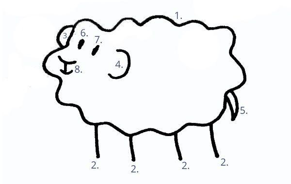 15 rajzolós mondóka - így fejlesztheted játékosan a kicsi kézügyességét! | Családinet.hu