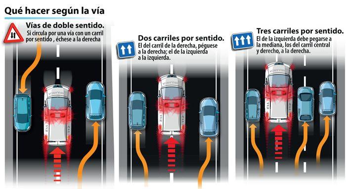 ¿Sabe cómo actuar ante un vehículo de emergencia?