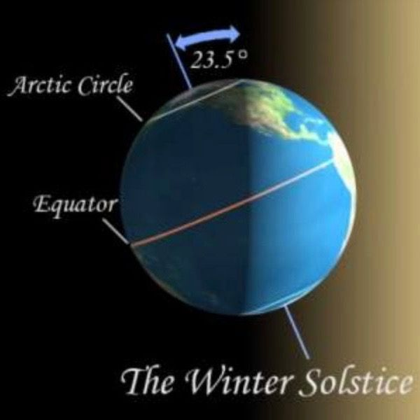 By season, we mean the time between a solstice and an equinox, or vice versa. The upcoming season - between the December solstice and March equinox - is a touch shy of 89 days.