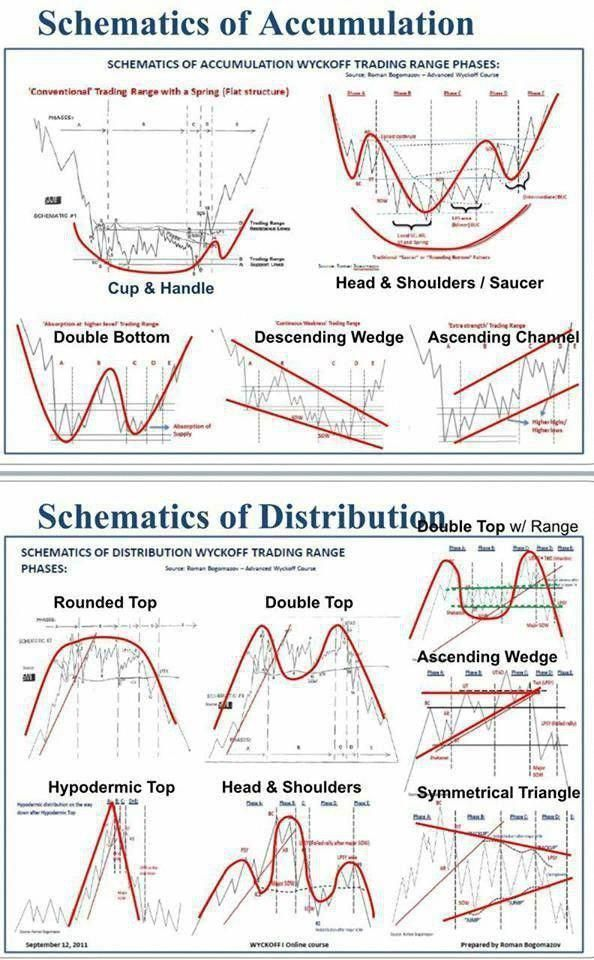 Renko Charts Renkochartsandtrading Candlestick Chart Forex