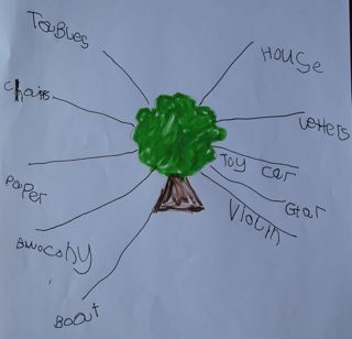 Storytelling activity and good review of message of the giving tree. USEFUL