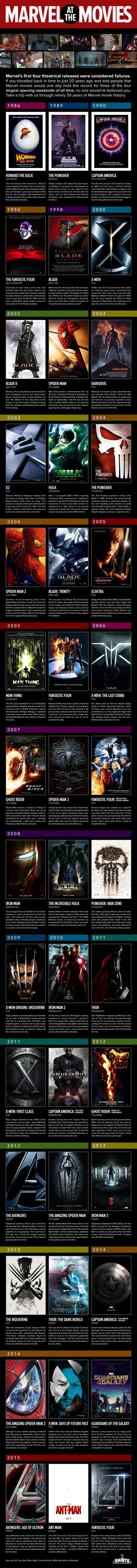 This Marvel movie history infographic comes from Shirts.com. There's a bit  of interesting information that comes along with each movie listed. I did  my own Marvel movie history breakdown earlier this year, with lots of other  details. If you want to check them out. Marvel's Early Movie History - 1944  to 1990, Marvel's Early Movie History - 1994 to 2003 and Marvel Movie  History - 2004 to 2008.