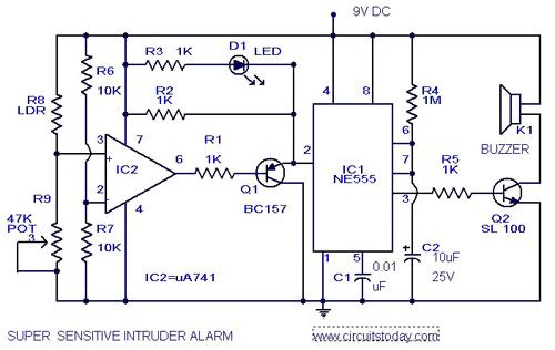A simple sensitive intruder alarm circuit diagram and schematic using NE 555 IC, 741 IC as comparator and an LDR.This is a good thief/theft alarm circuit for home.