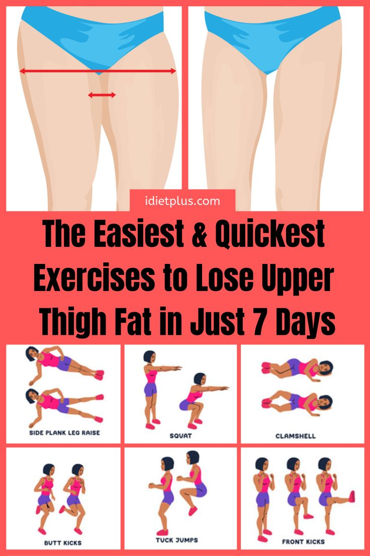 Burn Thigh Fat Fast With a Simple Daily Routine Workout That Includes The Best Exercises For You!