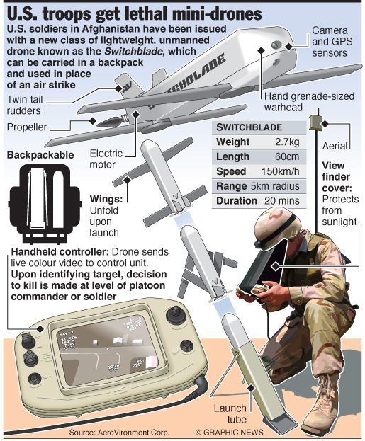 Us Military Mini Drones These That Follow You Are Awesome Check