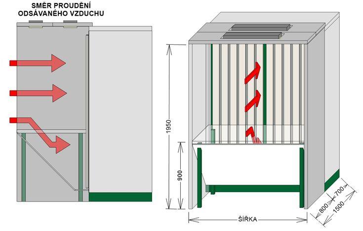 LAVAM tech s.r.o. - Kombinované sříkací kabiny