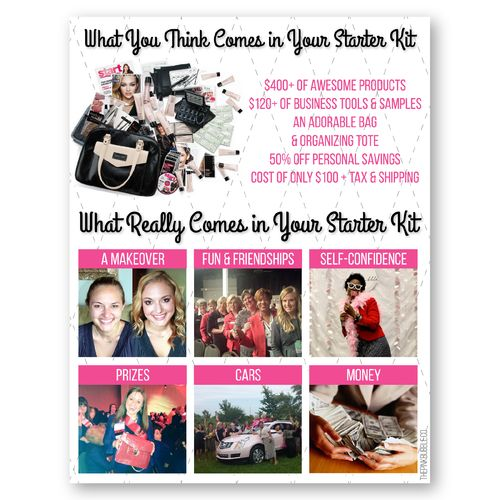 What REALLY comes in a Mary Kay Starter Kit? Share your own pictures to show what came in yours! Find it only on www.thepinkbubble.co!
