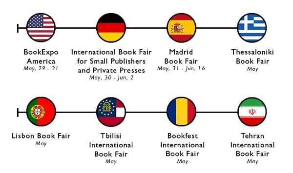 A timeline of international book fairs in 2019 (infographic