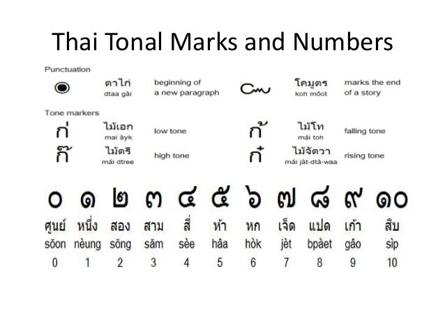 97 best Thai images on Pinterest Vocabulary, Language and Learn thai - thai alphabet chart