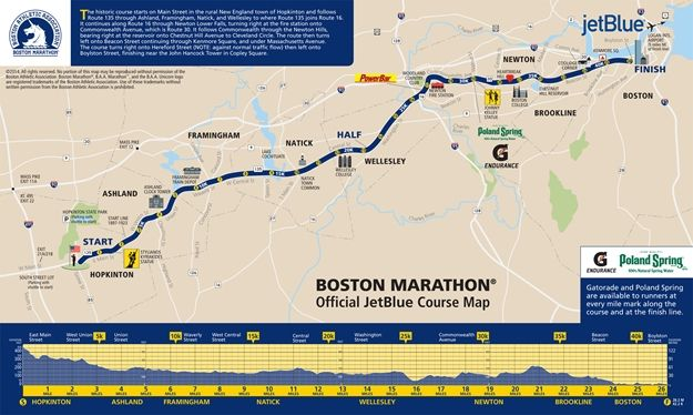 Here is a cool visual look of the Boston Marathon Course! #bostonstrong