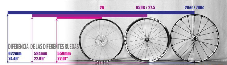 Bicicletas de 27.5 pulgadas