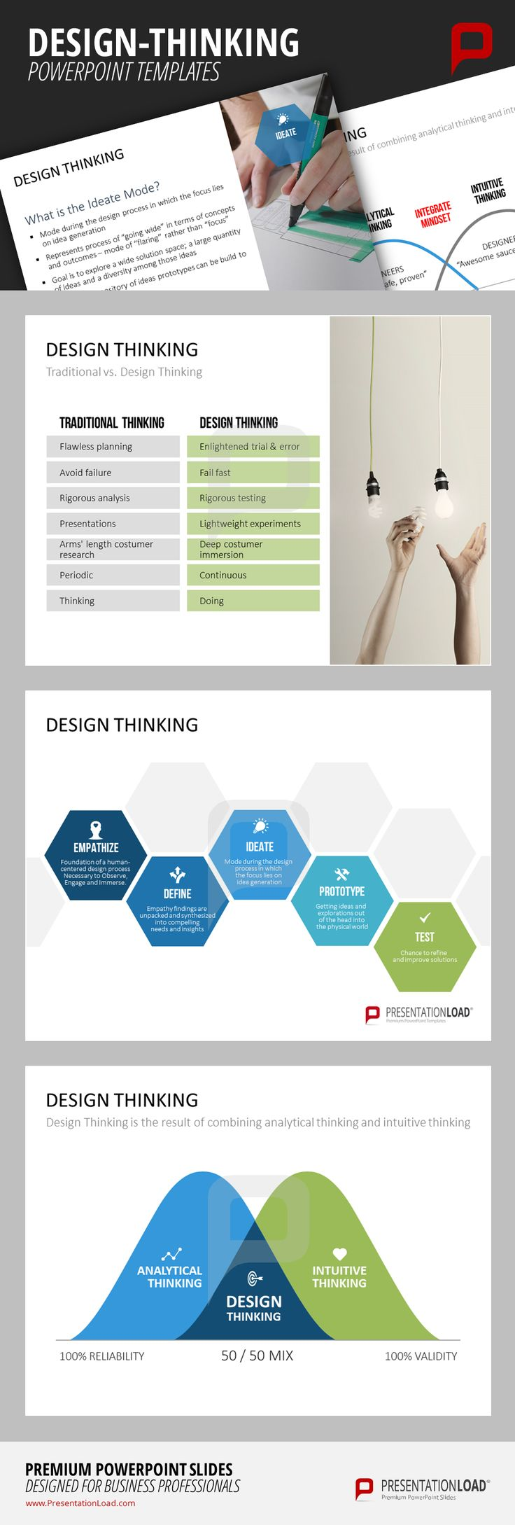 Solve your problems user-oriented and promote creative collaboration in your organization. The design thinking approach is used by a large number of top multinational companies and organizations for t (Top Design Poster)