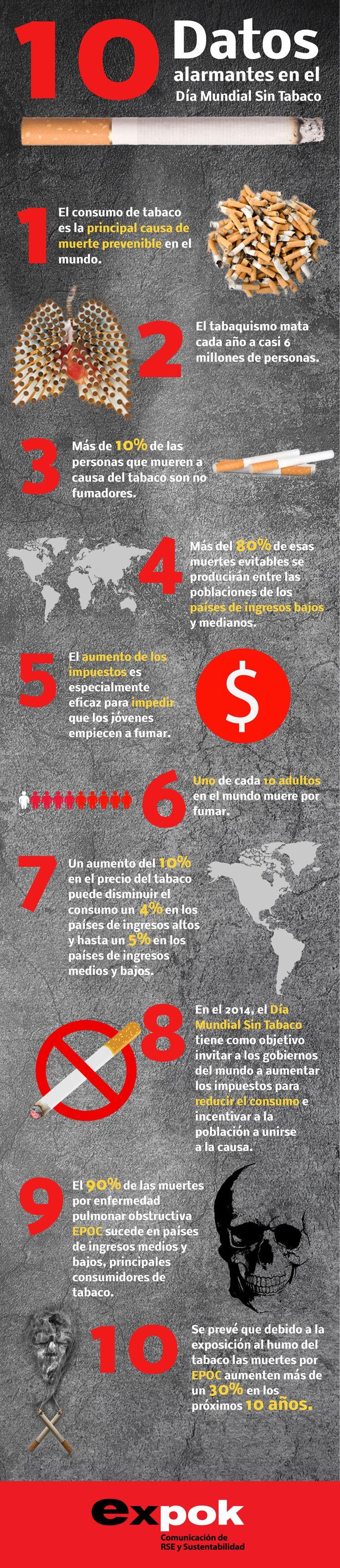 Infografía: 10 datos impresionantes sobre el tabaquismo