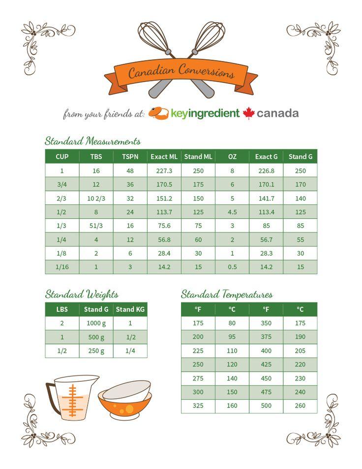 109 best Fiches  Equivalences et Conversions images on Pinterest - cooking conversion chart